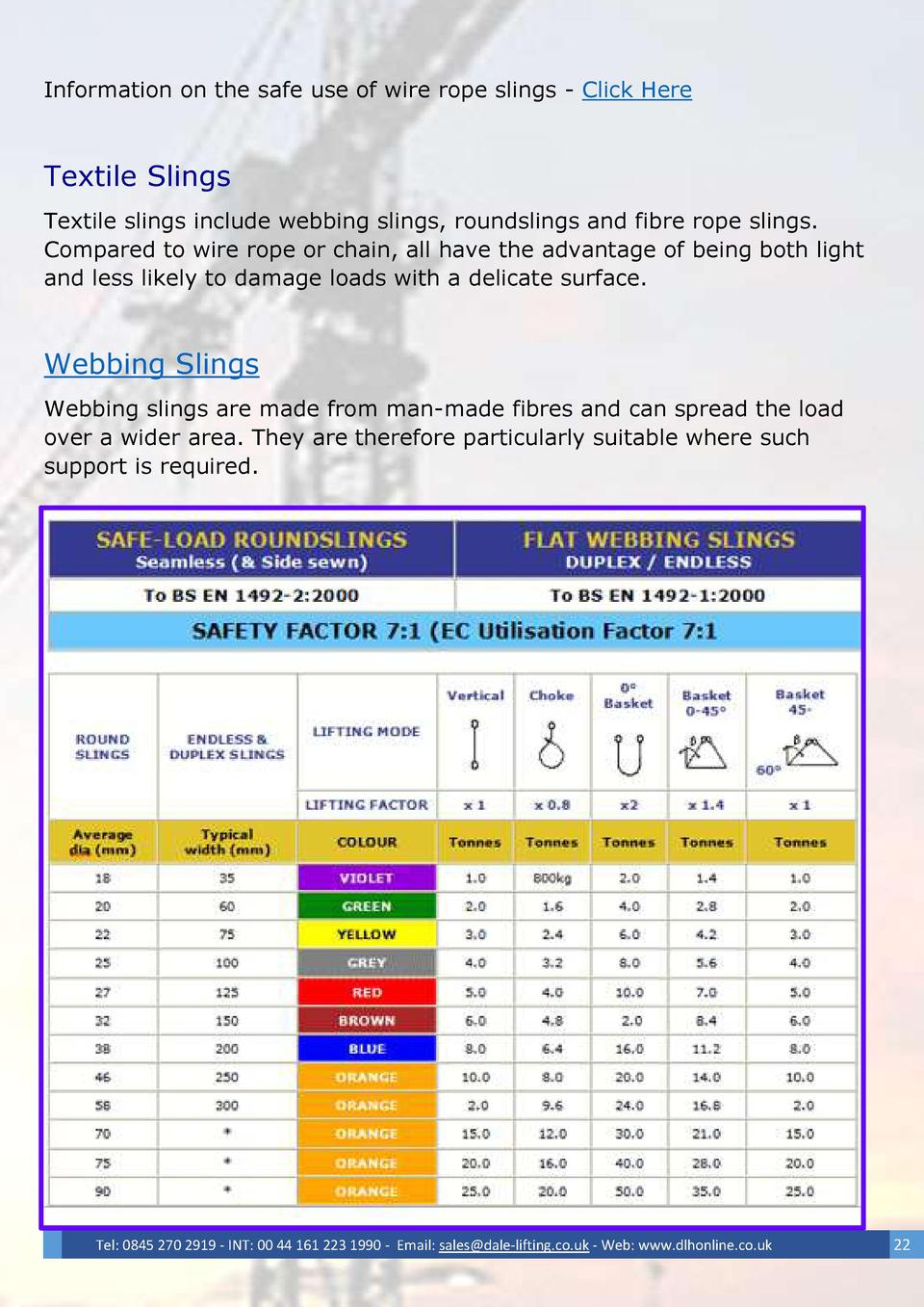 Selection of lifting slings : simplebooklet.com