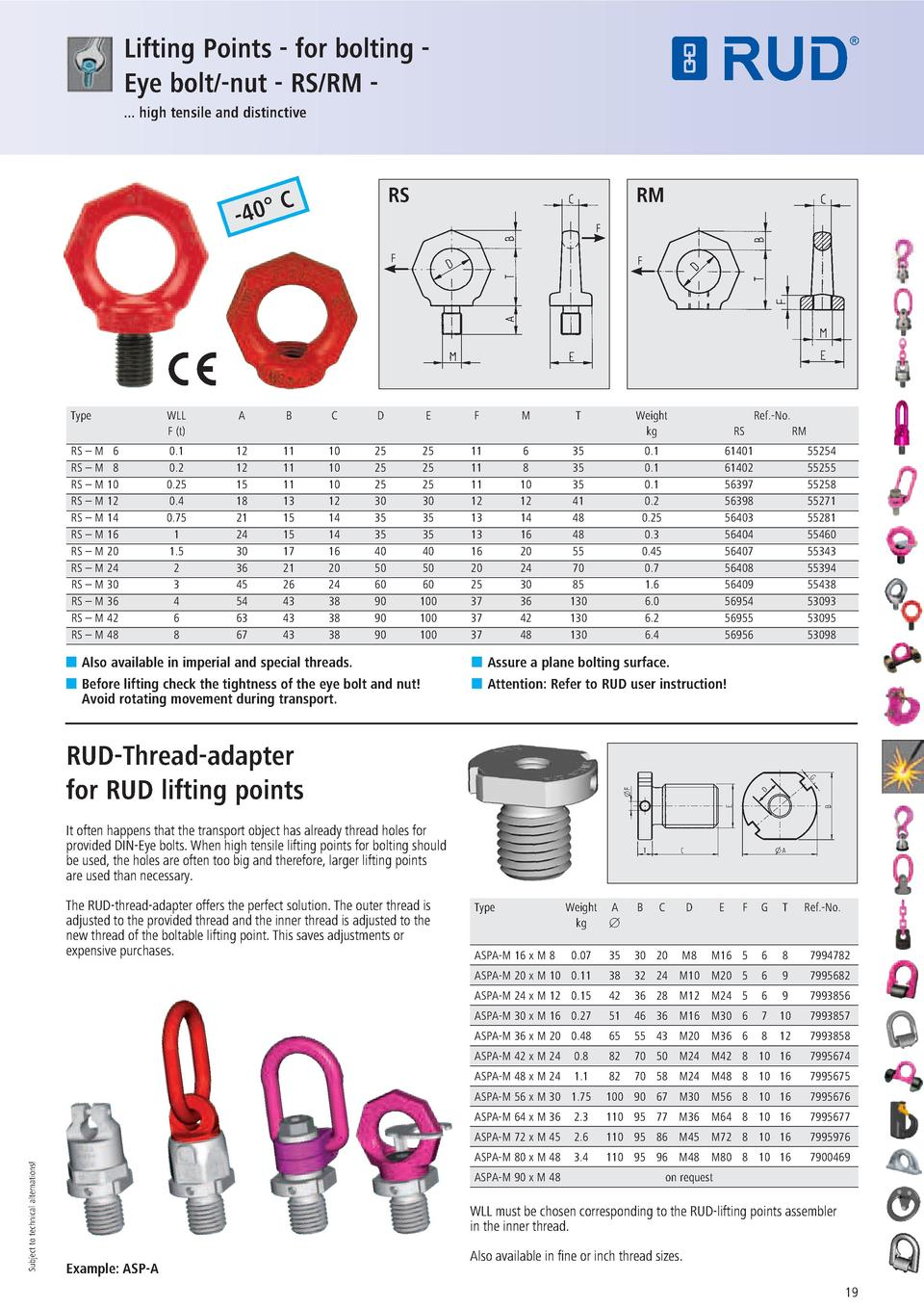 Rud Lifting Points Simplebooklet Com