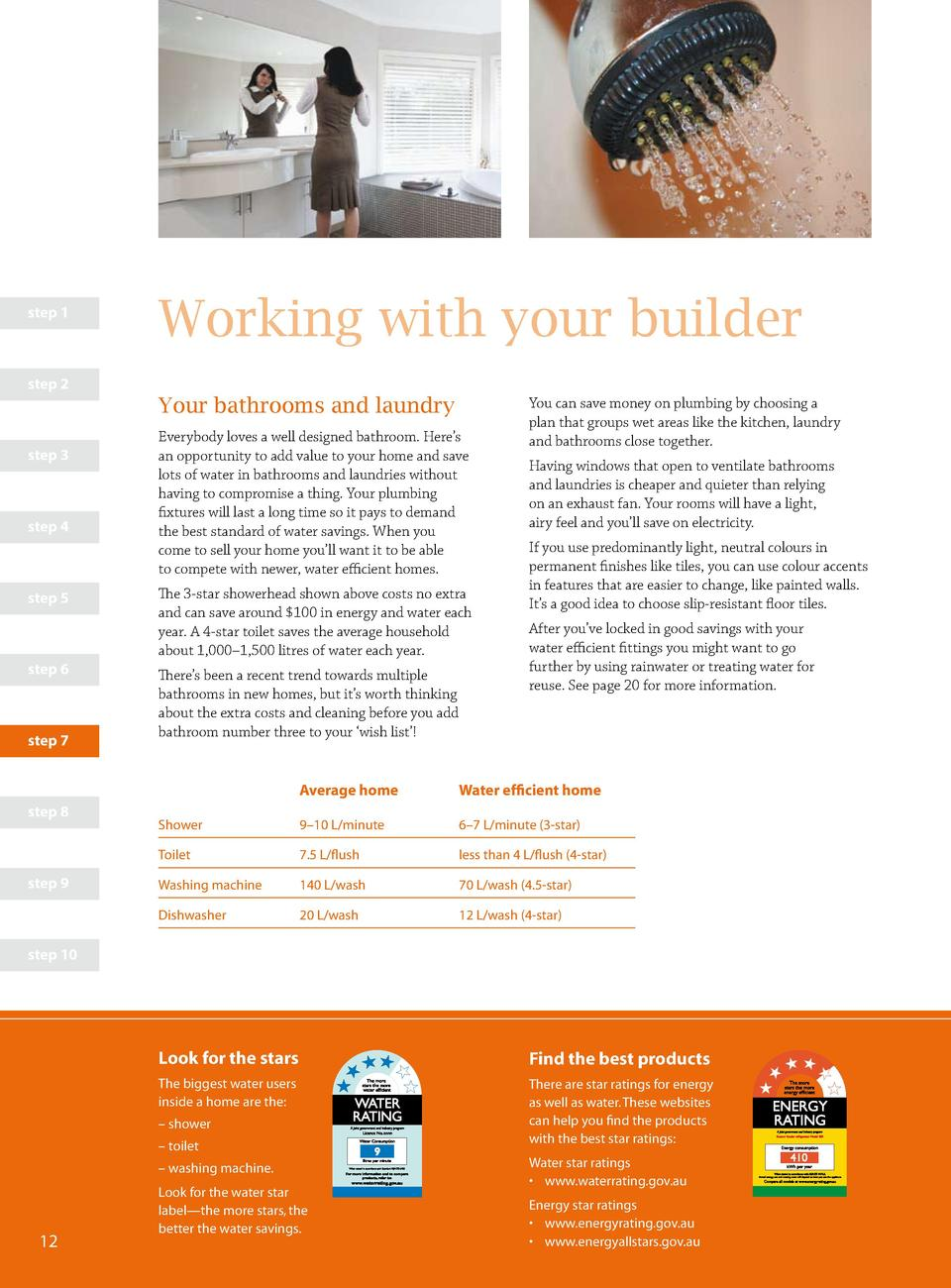 step 1  Working with your builder  step 2  Your bathrooms and laundry step 3  step 4  step 5  step 6  step 7  Everybody lo...