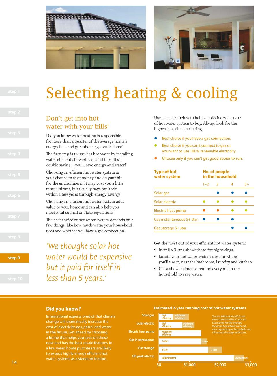 step 1  Selecting heating   cooling  step 2  Don   t get into hot water with your bills  step 3  step 4  step 5  Did you k...