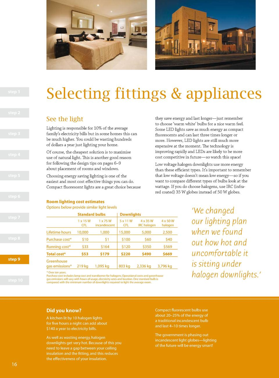 step 1  Selecting fittings   appliances  step 2  See the light step 3  step 4  step 5  they save energy and last longer   ...