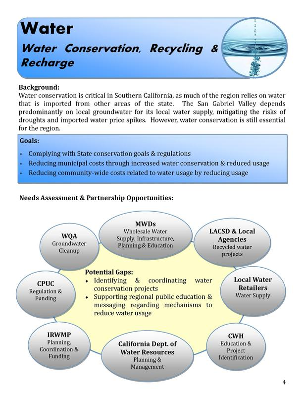 Water Water Conservation, Recycling   Recharge Background  Water conservation is critical in Southern California, as much ...