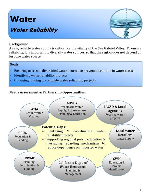 Water Water Reliability Background  A safe, reliable water supply is critical for the vitality of the San Gabriel Valley. ...