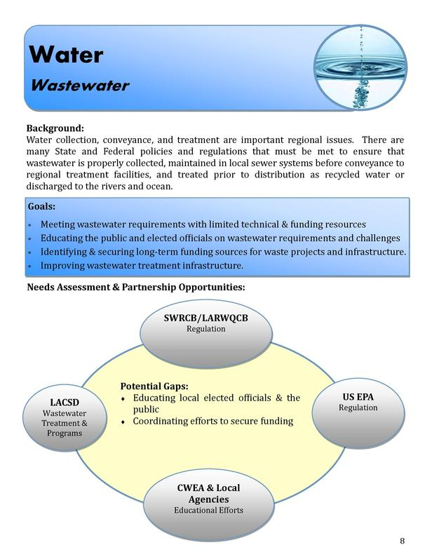 Water Wastewater Background  Water collection, conveyance, and treatment are important regional issues. There are many Sta...
