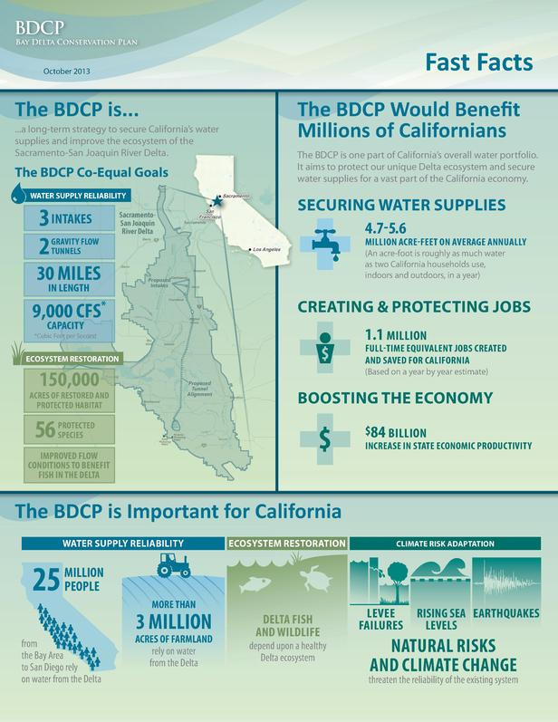 BDCP  Bay Delta Conservation Plan  Fast Facts  October 2013  The BDCP is...  ...a long-term strategy to secure California ...