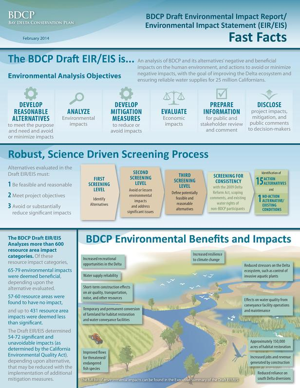 BDCP  BDCP Draft Environmental Impact Report  Environmental Impact Statement  EIR EIS   Bay Delta Conservation Plan  Fast ...
