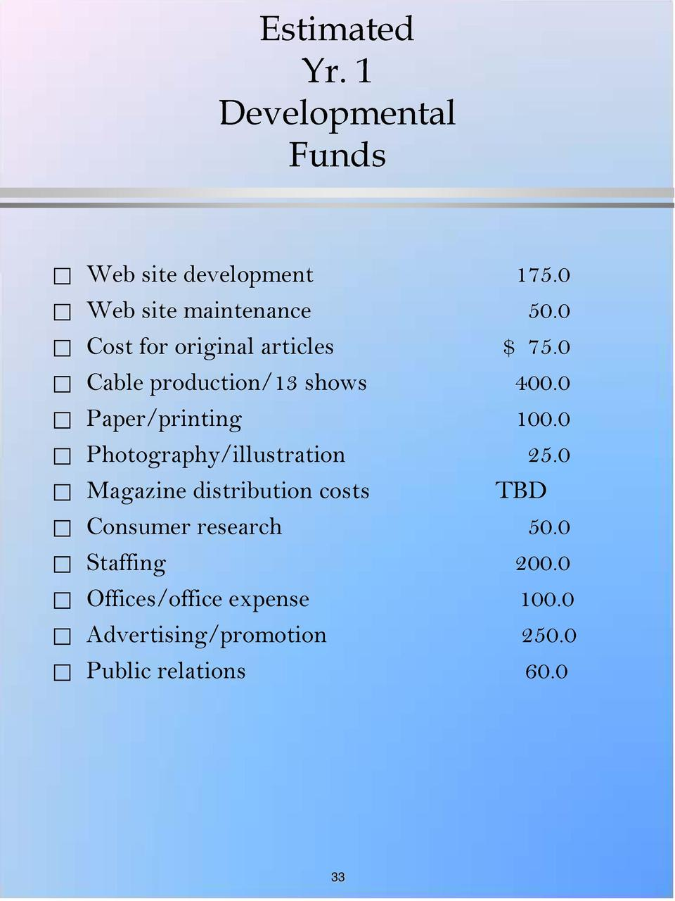 Estimated Yr. 1 Developmental Funds                                                   Web site development Web site mainte...
