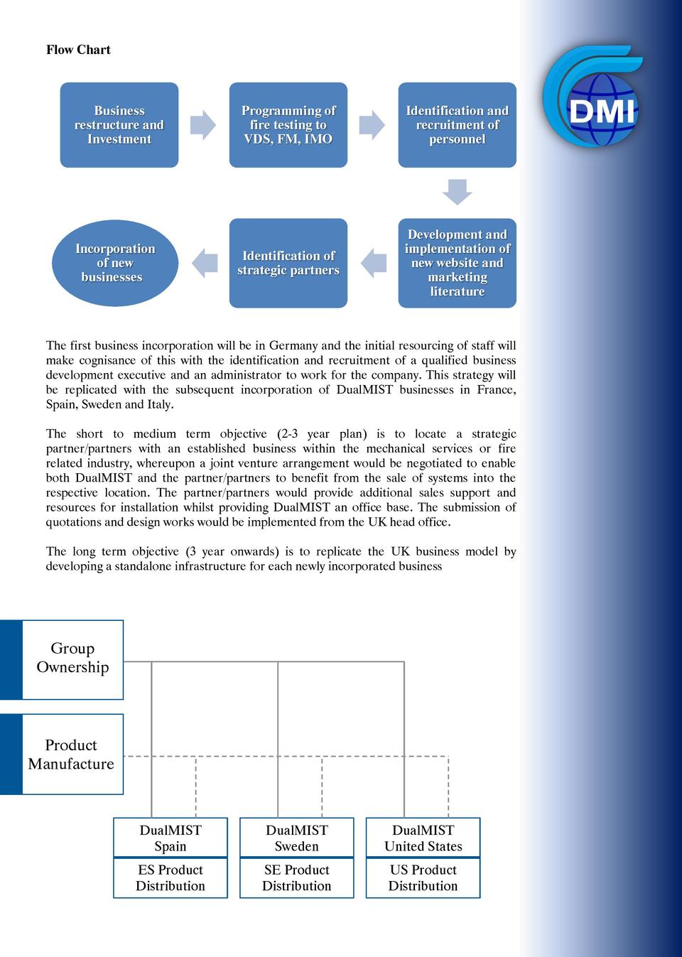 Flow Chart  Business restructure and Investment  Incorporation of new businesses  Programming of fire testing to VDS, FM, ...