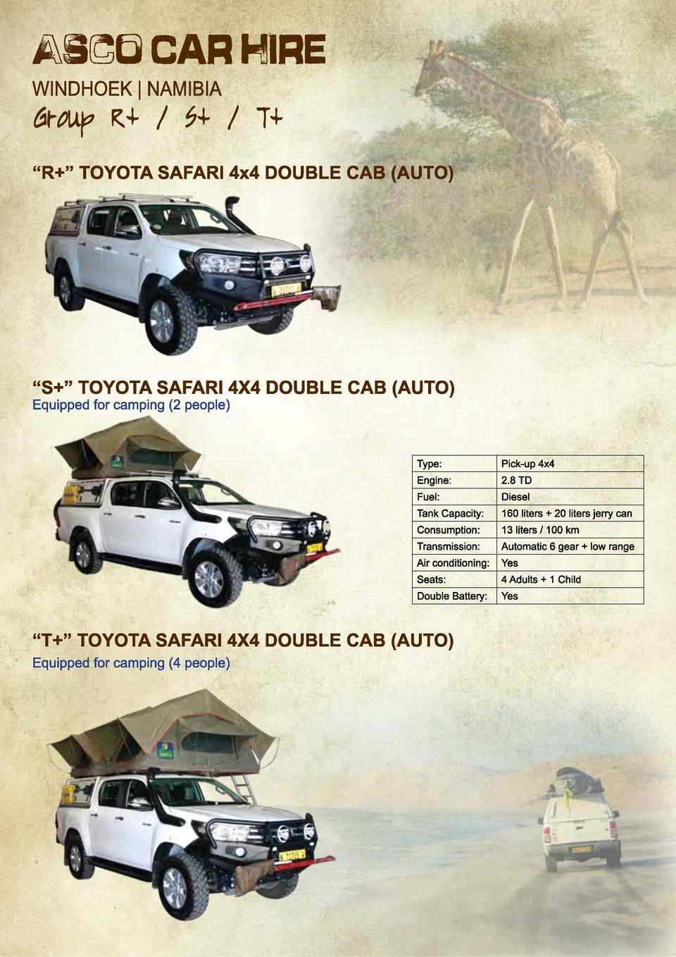 Type   Pick-up 4x4  Engine   2.8 TD  Fuel   Diesel  Tank Capacity   160 liters   20 liters jerry can  Consumption   13 lit...