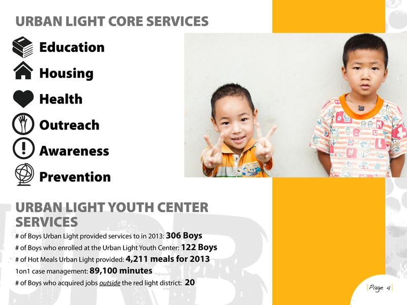 URBAN LIGHT CORE SERVICES Education Housing Health Outreach Awareness Prevention URBAN LIGHT YOUTH CENTER SERVICES   of Bo...