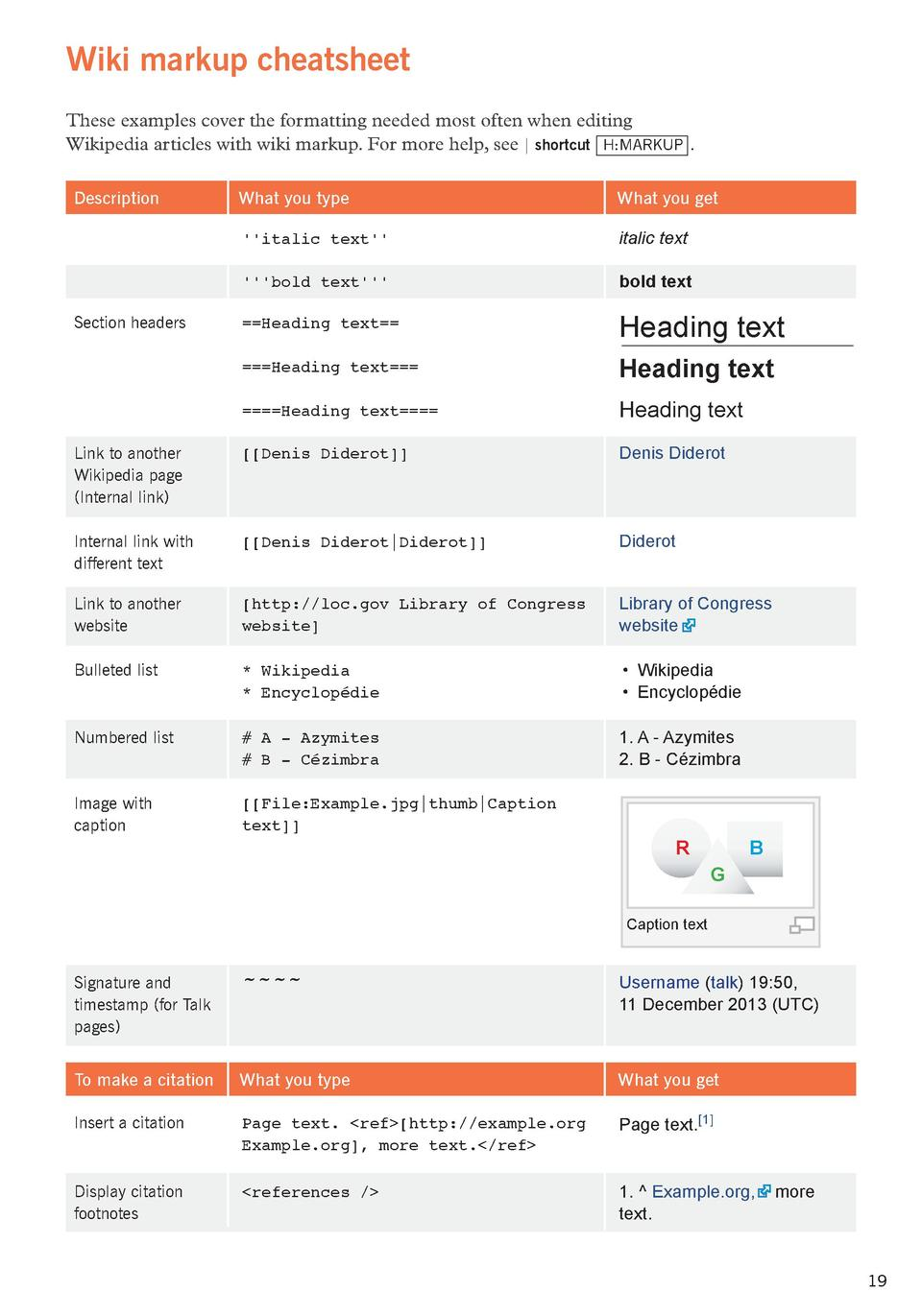 Wiki markup cheatsheet These examples cover the formatting needed most often when editing Wikipedia articles with wiki mar...