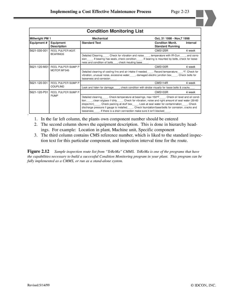 PM/ECCM : simplebooklet com