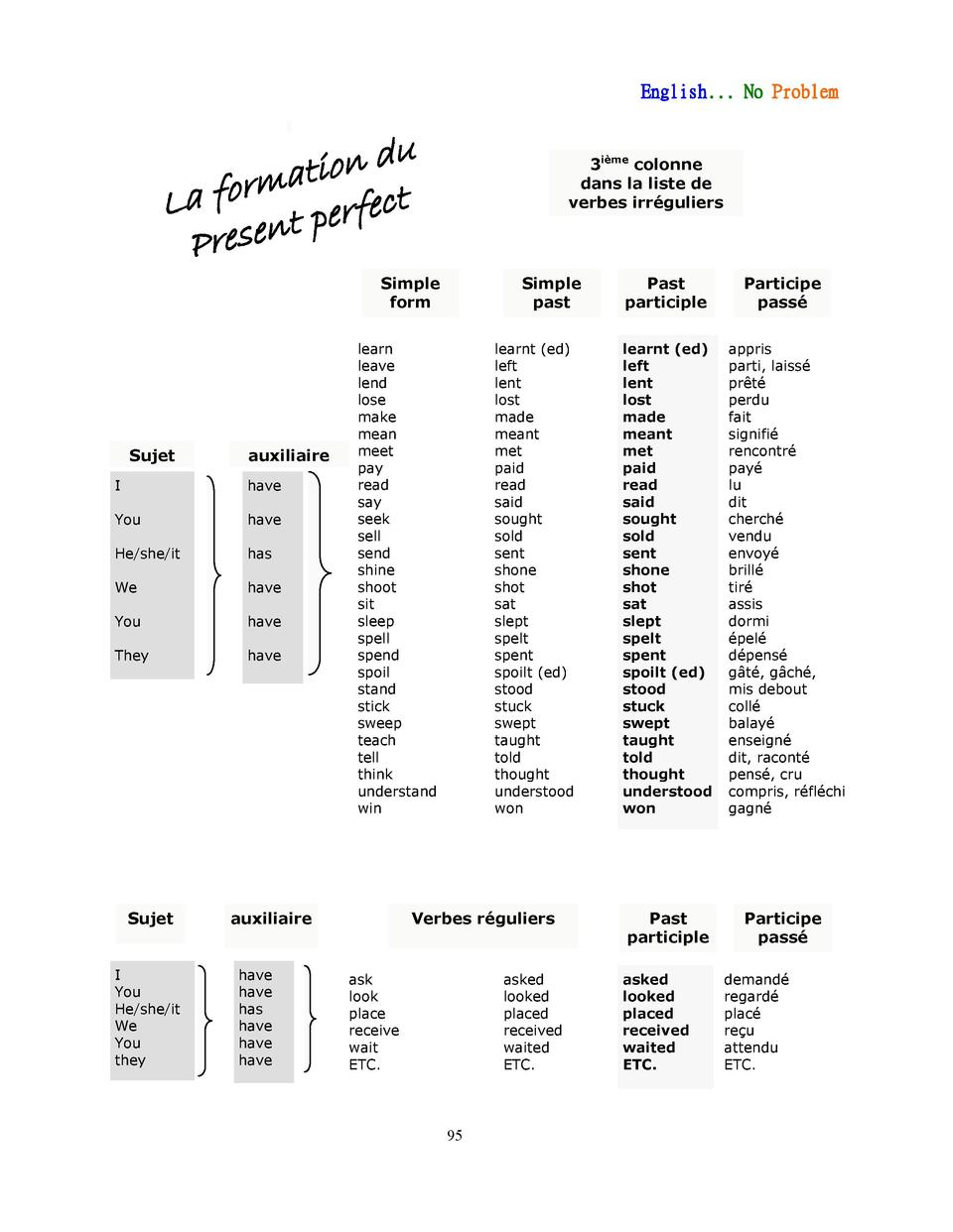 English... No Problem  u tion d a a form perfect L resent P  3i  me colonne dans la liste de verbes irr  guliers  Simple f...