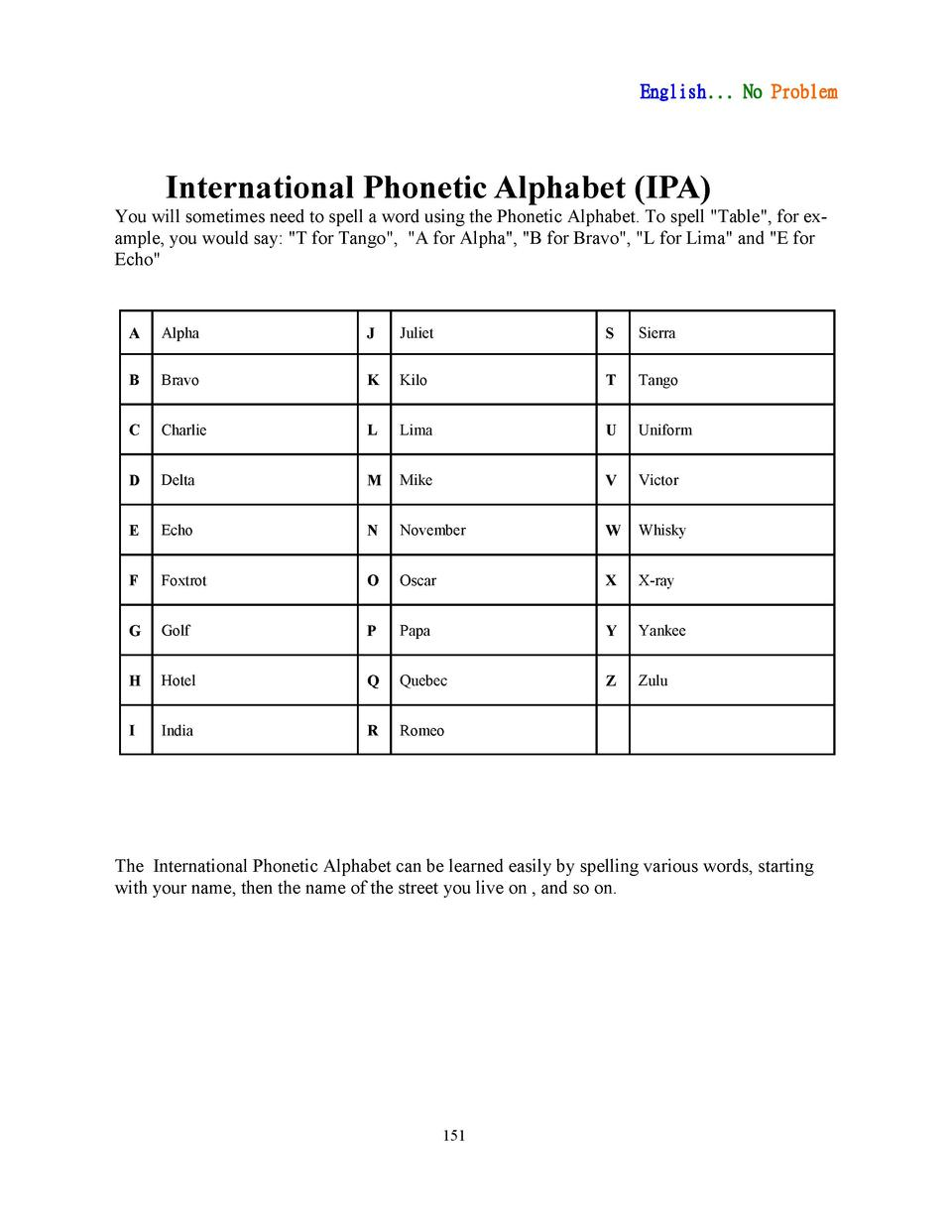 English... No Problem  International Phonetic Alphabet  IPA  You will sometimes need to spell a word using the Phonetic Al...