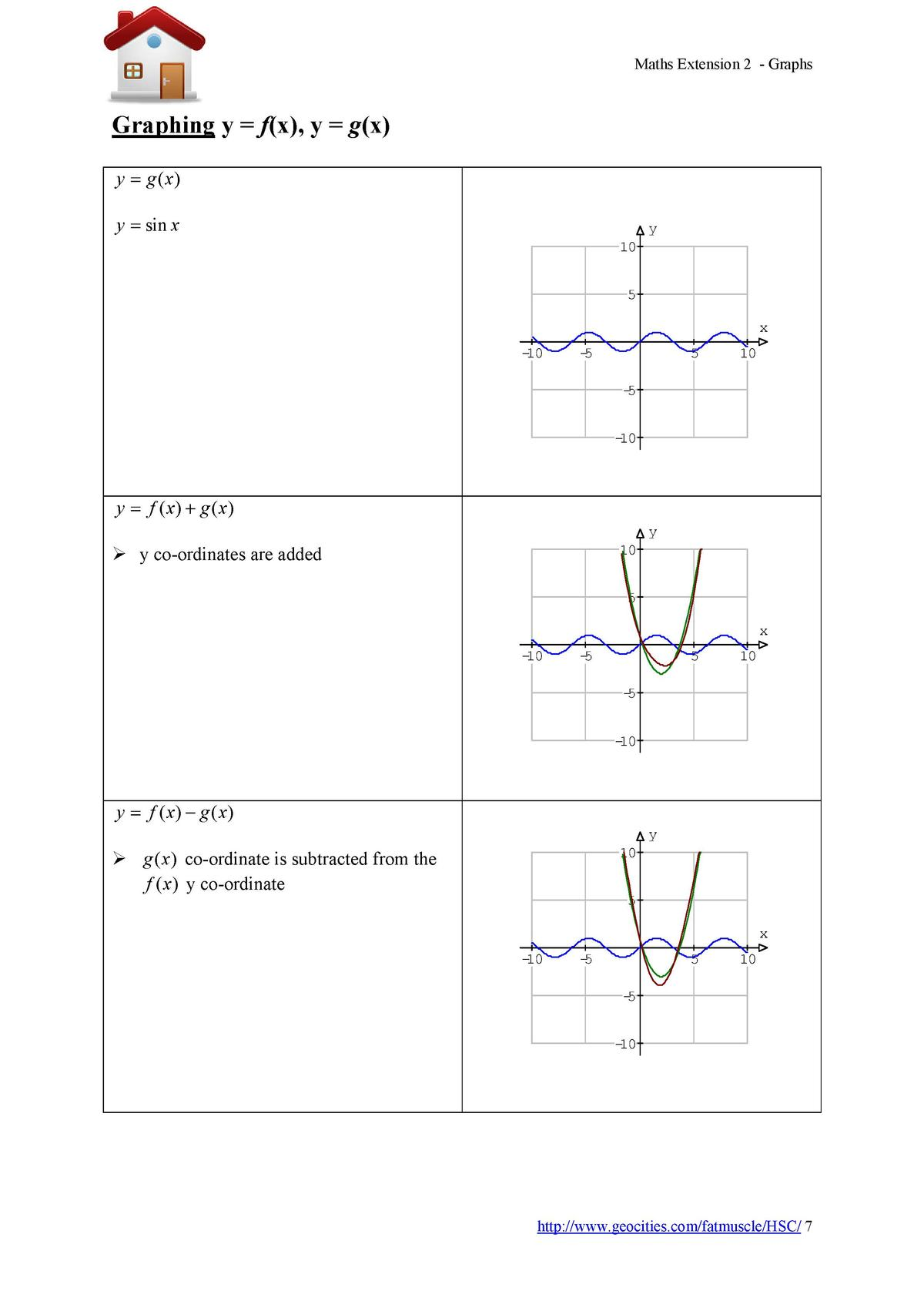 Maths Extension 2 - Graphs  Graphing y   f x , y   g x  y   g  x  y   sin x  y 10 5 x 10  5  5  10  5 10  y   f   x    g  ...