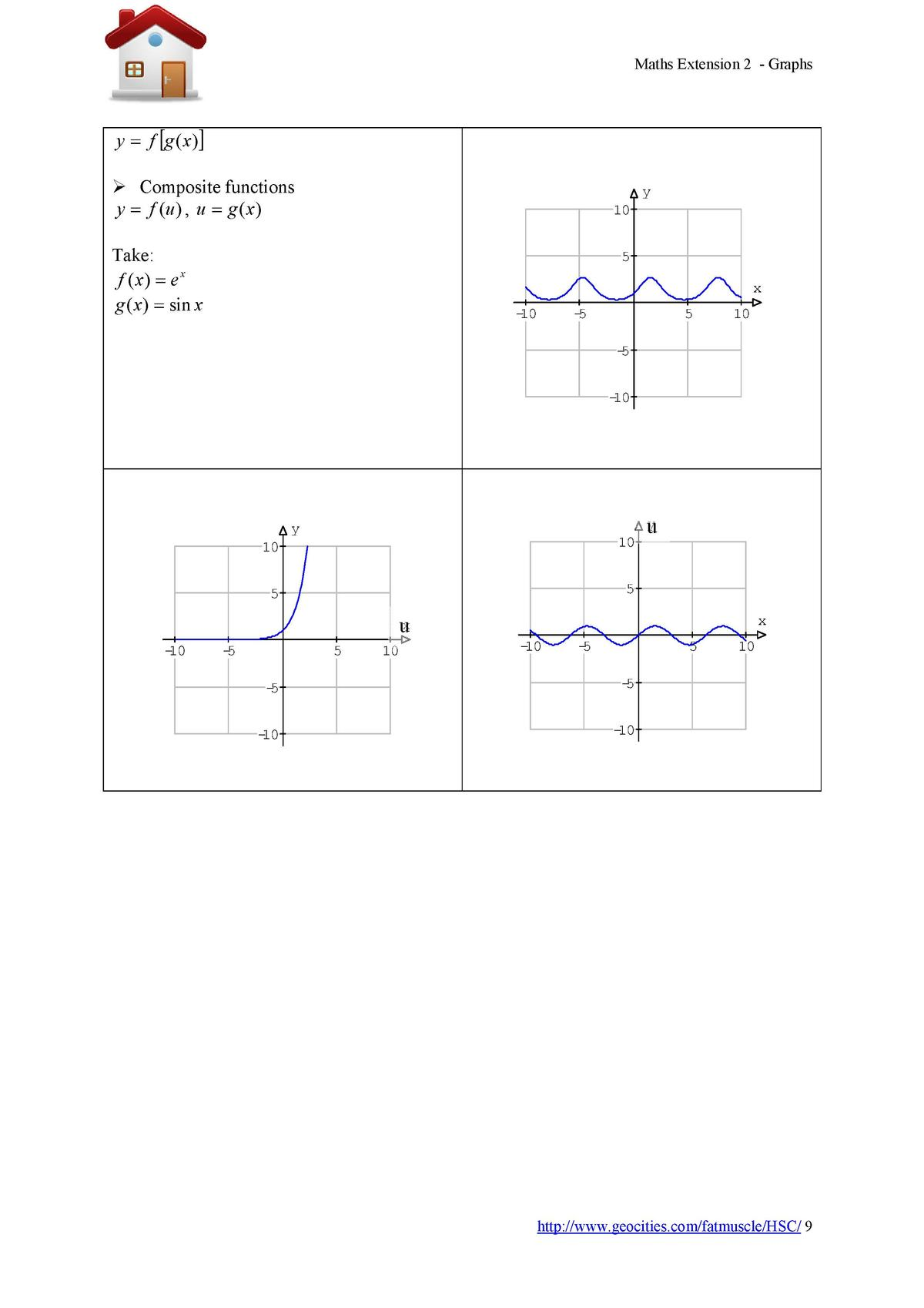 Maths Extension 2 - Graphs  y   f  g  x     Composite functions y   f  u   , u   g  x   y 10  Take  f   x    e x g   x    ...