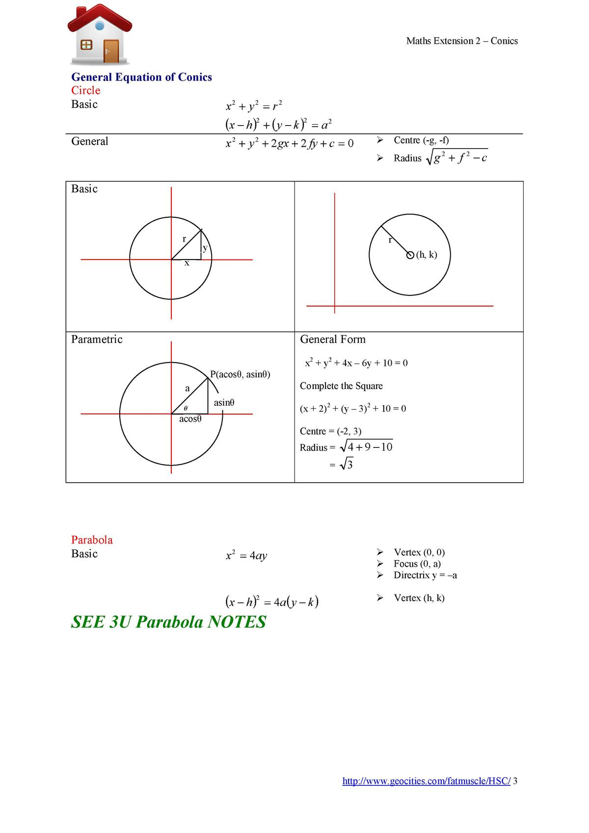 Maths Extension 2     Conics  General Equation of Conics Circle Basic  x2   y 2   r 2   x     h  2     y     k  2   a 2 x ...