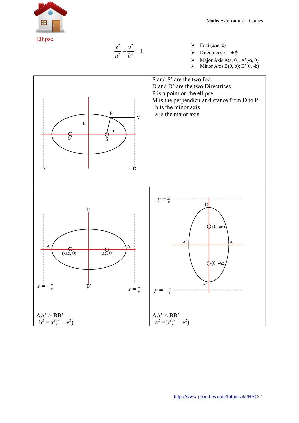 Maths Extension 2     Conics  Ellipse      P  M  Foci    ae, 0  Directrices x      a e       x2 y2    1 a2 b2  Major Axis ...