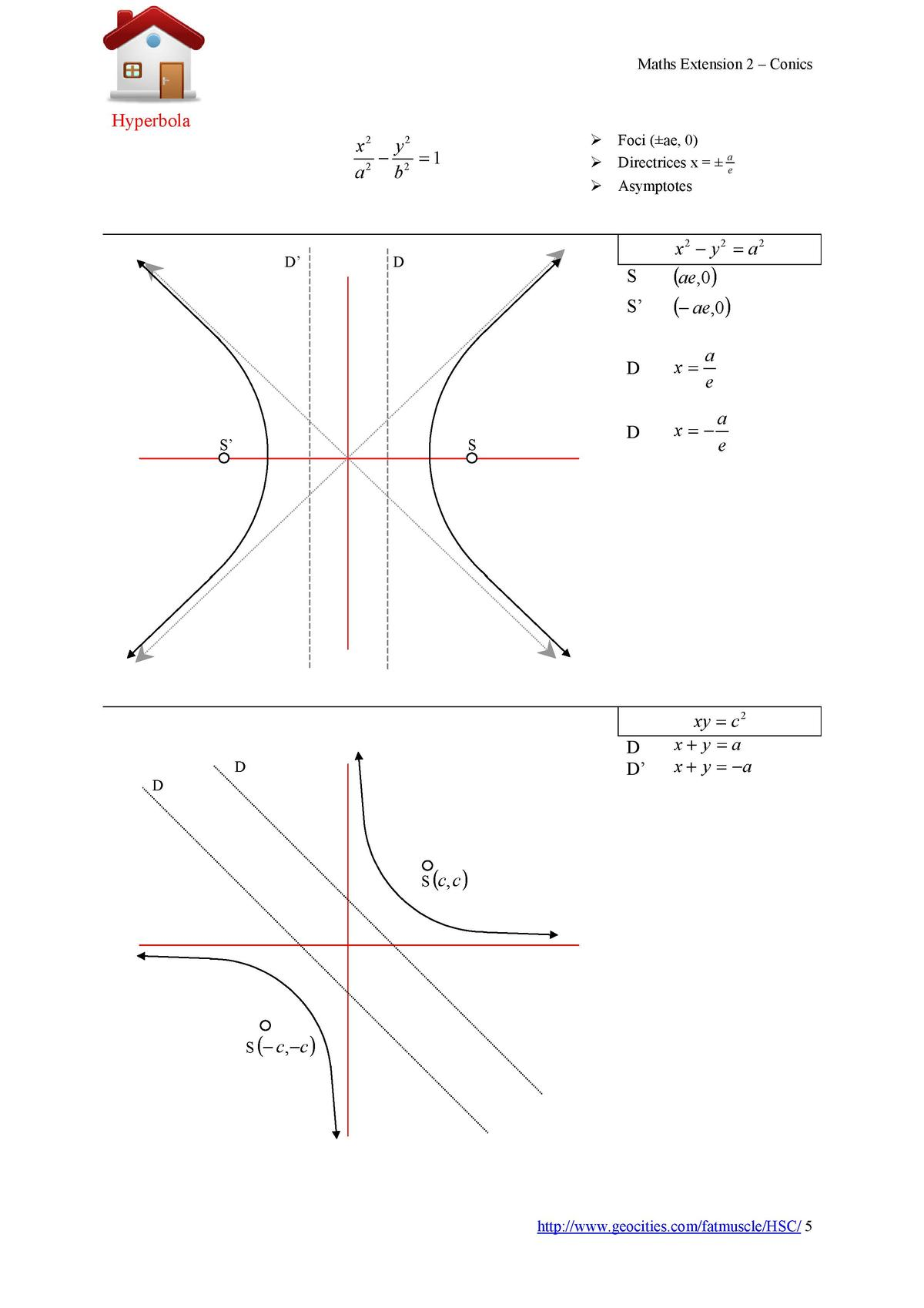 Maths Extension 2     Conics  Hyperbola      D     Foci    ae, 0  Directrices x      a e     x2 y2      1 a 2 b2  Asymptot...