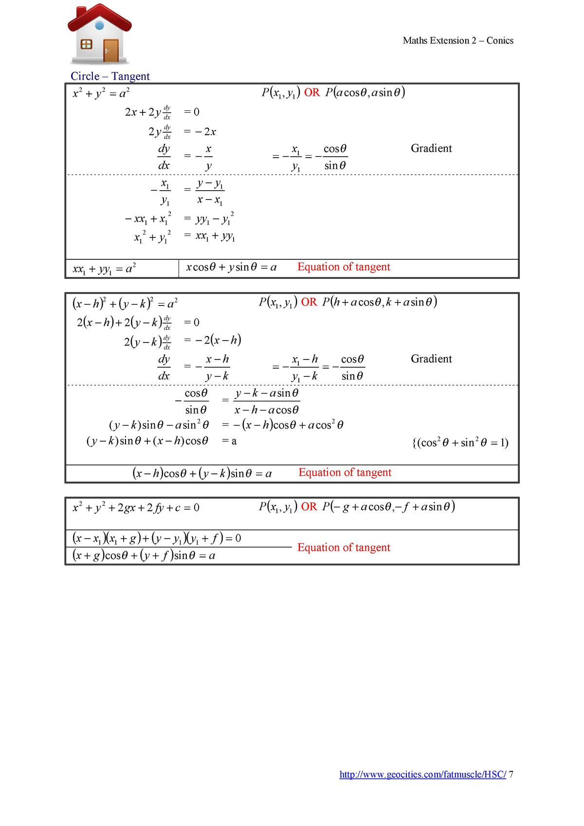Maths Extension 2     Conics  Circle     Tangent x2   y2   a2  P x1 , y1   OR P a cos   , a sin       2x   2 y  dy dx dy d...