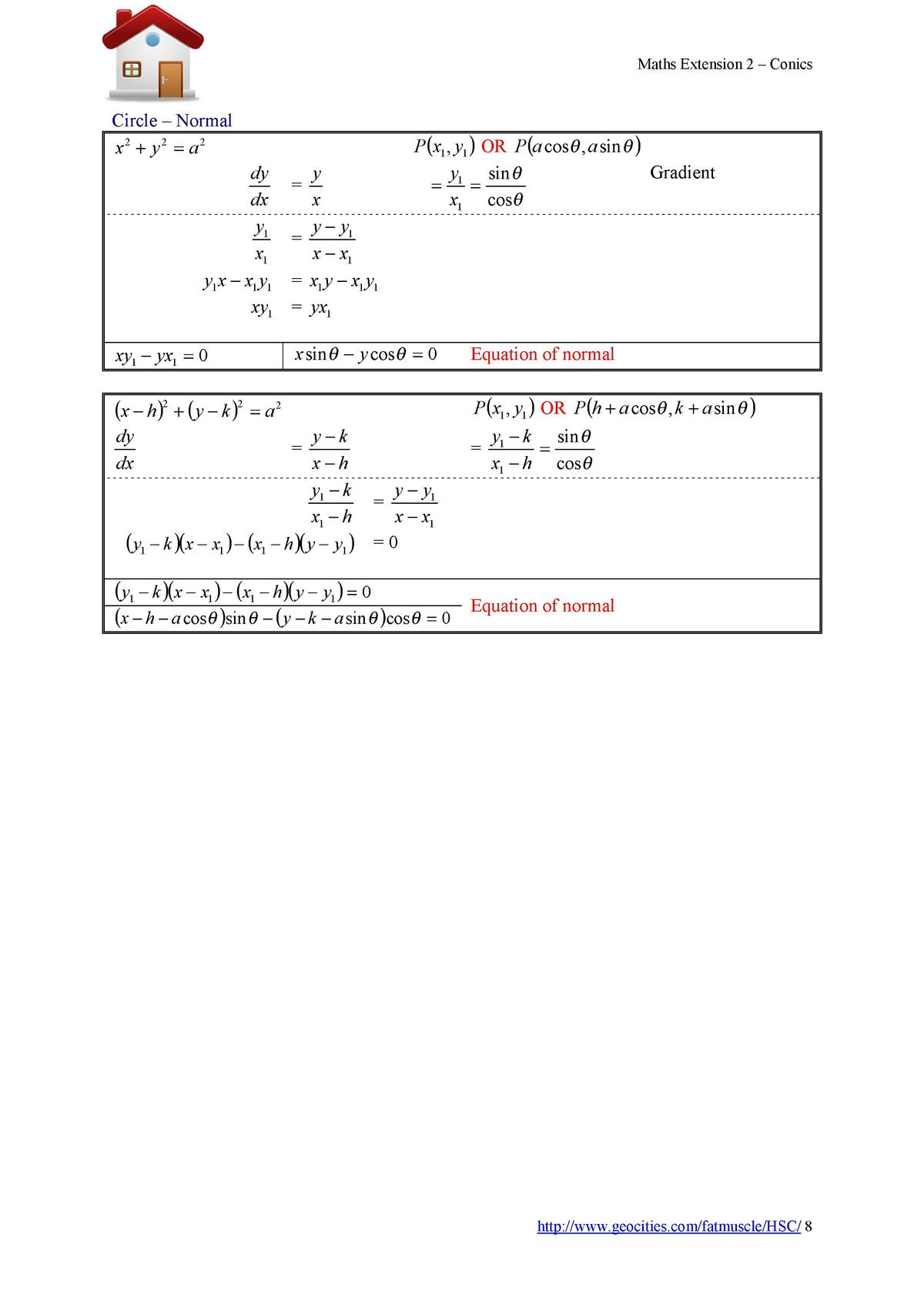 Maths Extension 2     Conics  Circle     Normal x2   y2   a2 dy dx y1 x1 y1 x     x1 y1 xy1 xy1     yx1   0  y x y     y1 ...