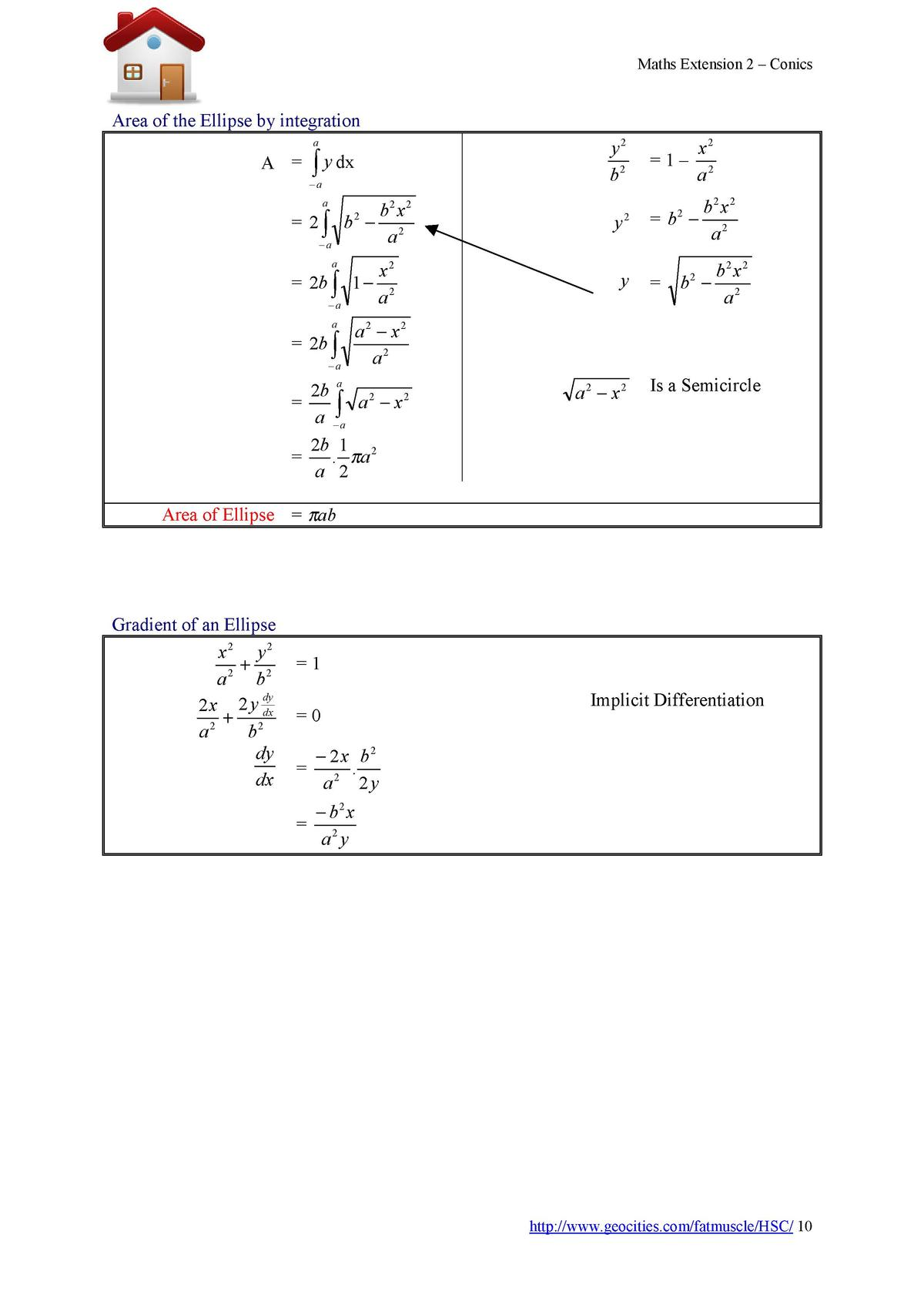 Maths Extension 2     Conics  Area of the Ellipse by integration y2 b2  a  A       y dx    a  a  b2 x 2 b     2 a    2    ...