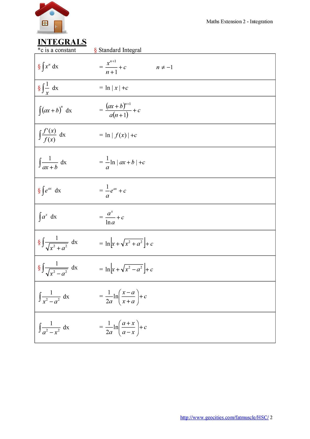 Maths Extension 2 - Integration  INTEGRALS  c is a constant  x n  1   c _________ n        1   n  1         x n dx        ...