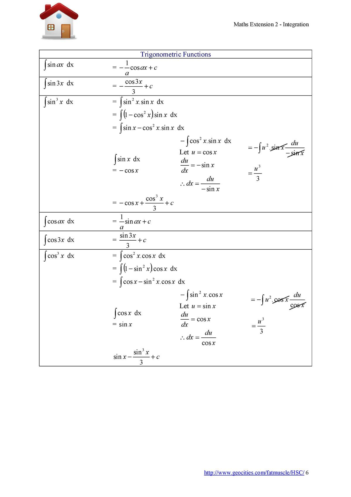 Maths Extension 2 - Integration  Trigonometric Functions      sin ax  dx      sin 3x  dx      sin  3  x dx  1       cos ax...