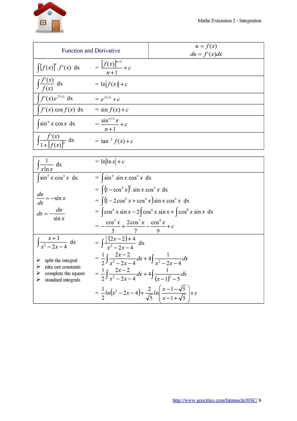 Maths Extension 2 - Integration  u   f  x  du   f     x dx  Function and Derivative        f   x    . f     x   n       dx...