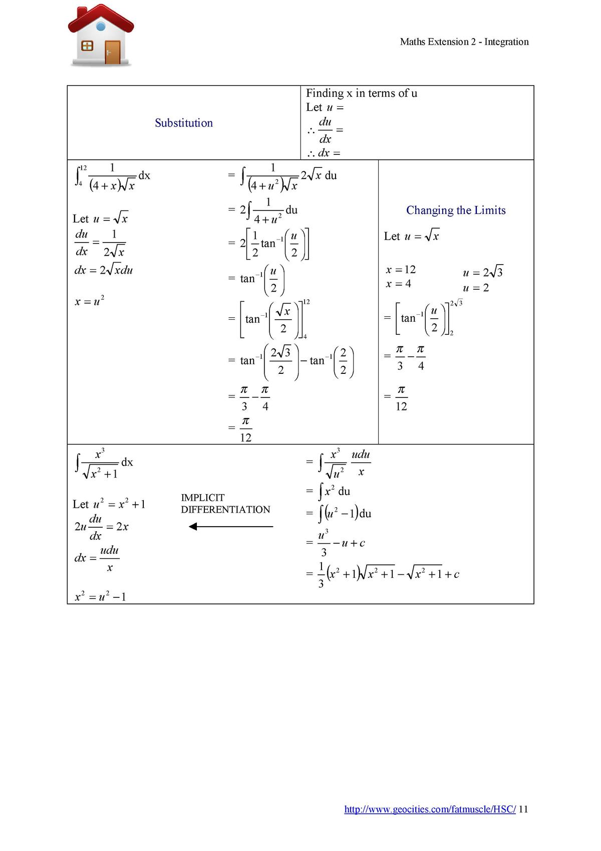 Maths Extension 2 - Integration  Finding x in terms of u Let u   du       dx     dx    Substitution  1  12       4   x    ...