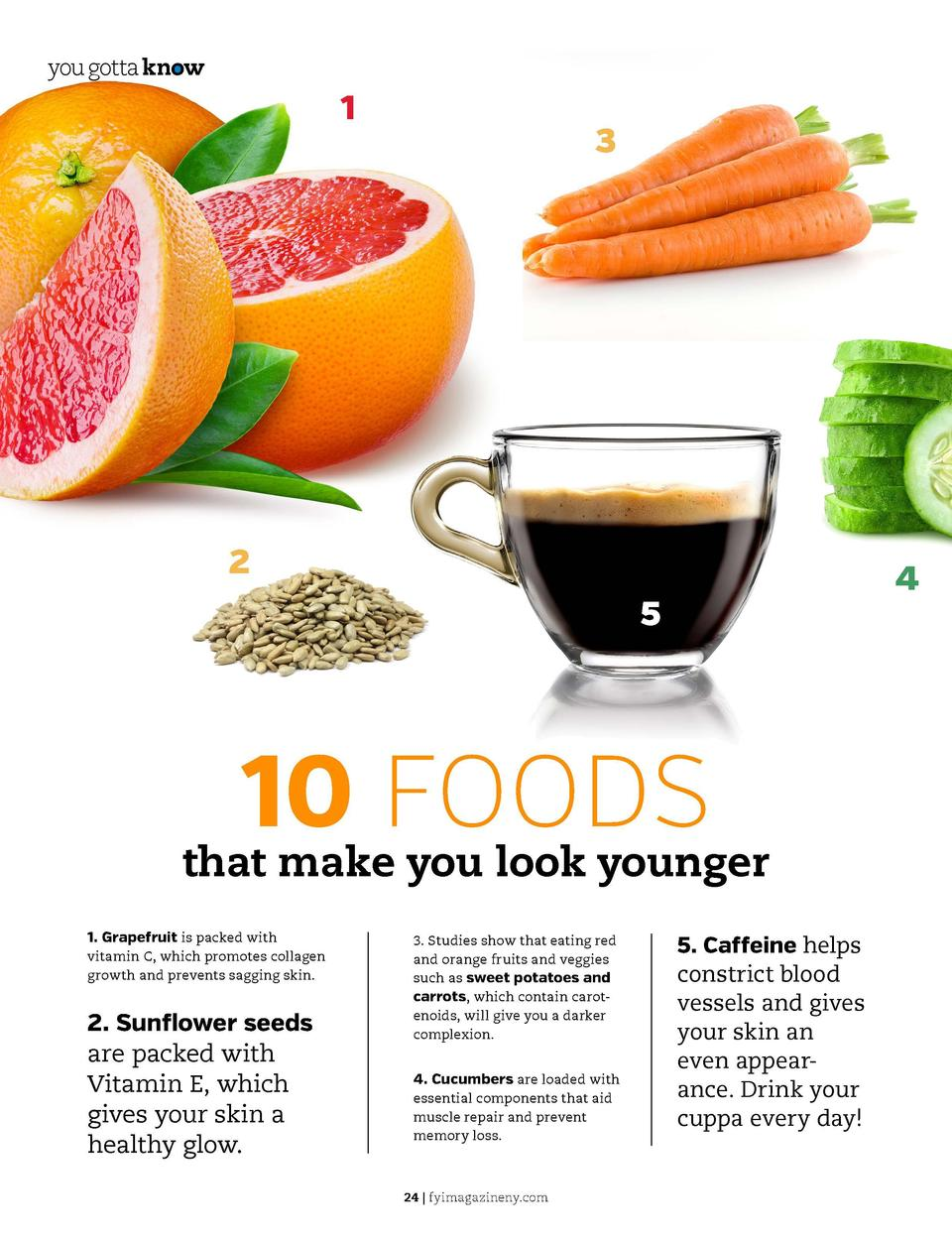 you gotta know  you gotta know  1  6  3  10  8  2  4  5  7  10 FOODS that make you look younger 1. Grapefruit is packed wi...