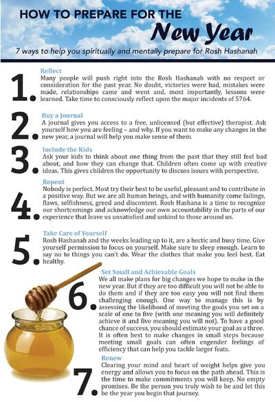 HOW TO PREPARE FOR THE NEW YEAR  7 ways to help you spiritually and mentally prepare for Rosh Hashanah  ith no respect or ...