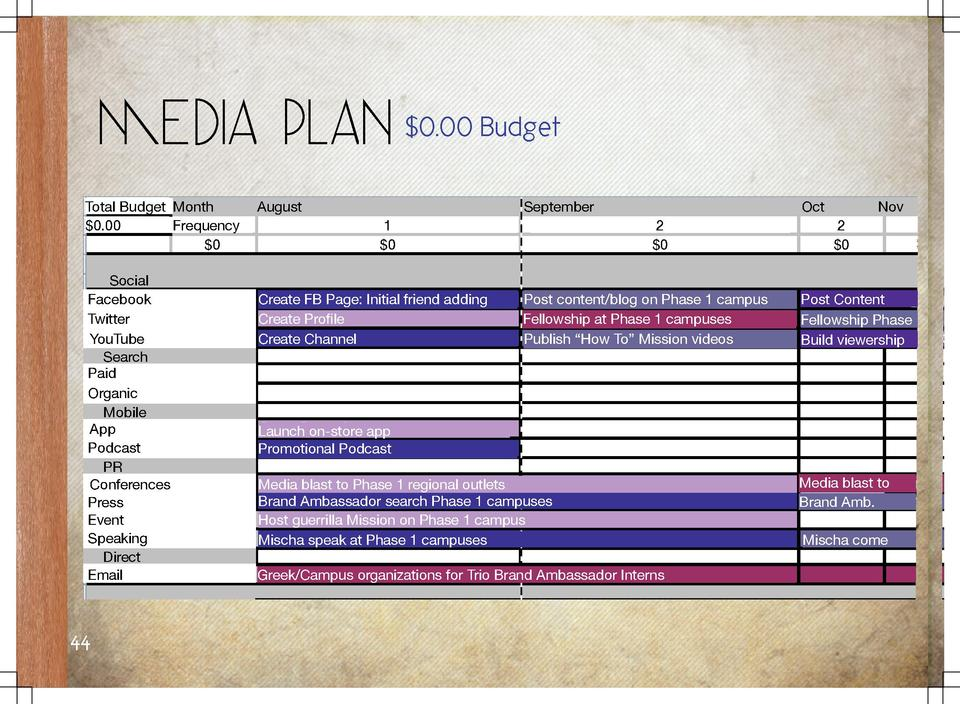 Media Plan  0.00 Budget Total Budget Month  0.00 Frequency  0 Social Facebook Twitter YouTube Search Paid Organic Mobile A...