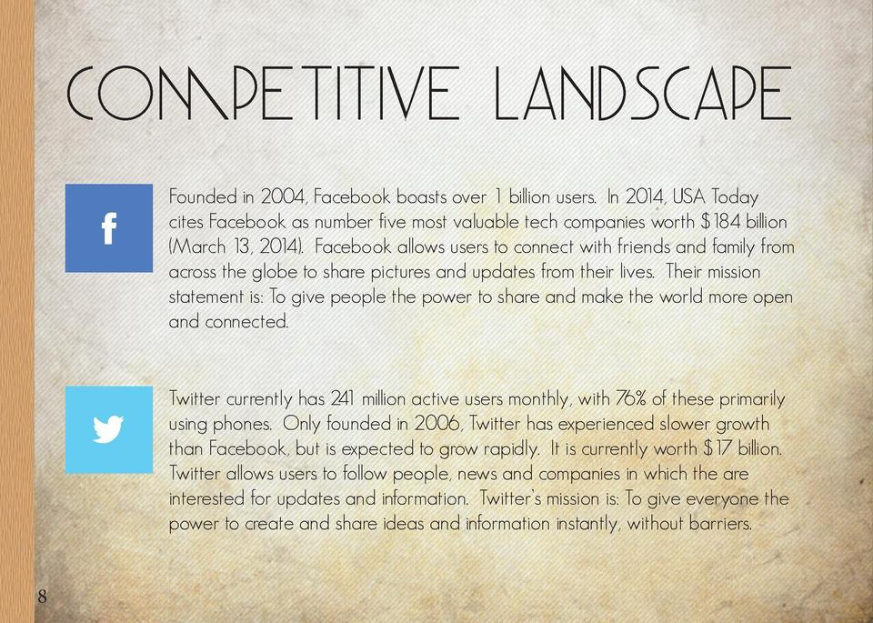 Competitive Landscape Founded in 2004, Facebook boasts over 1 billion users. In 2014, USA Today cites Facebook as number f...
