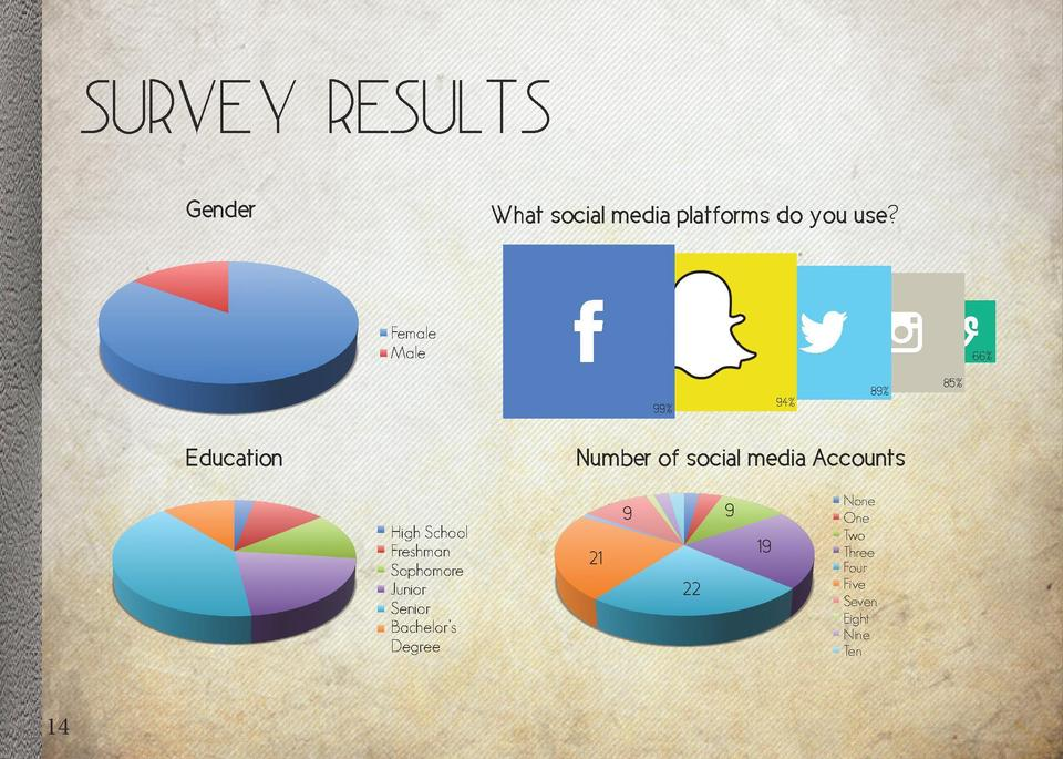Survey Results Gender  How important are sweepstakes or other incentives for trying new social media   Are you willing to ...