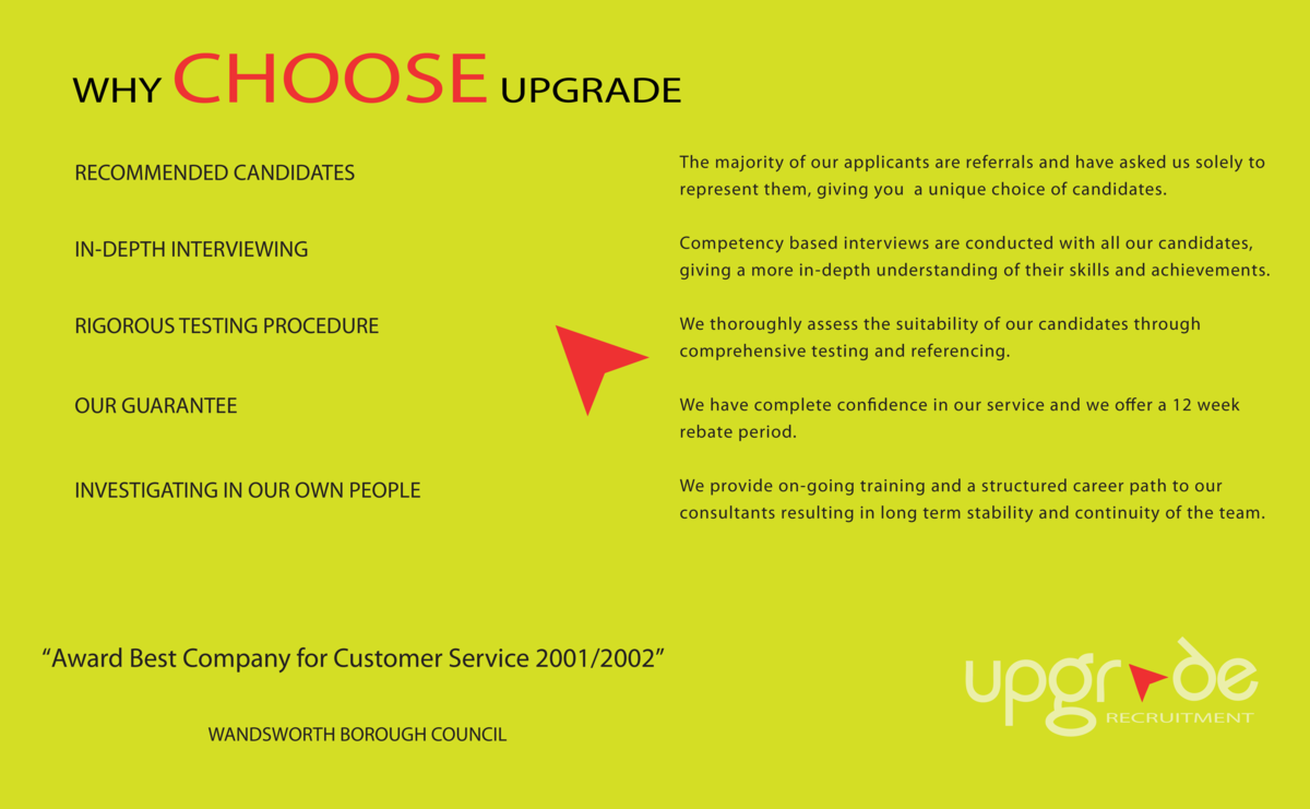 WHY  CHOOSE UPGRADE  RECOMMENDED CANDIDATES  The majority of our applicants are referrals and have asked us solely to repr...