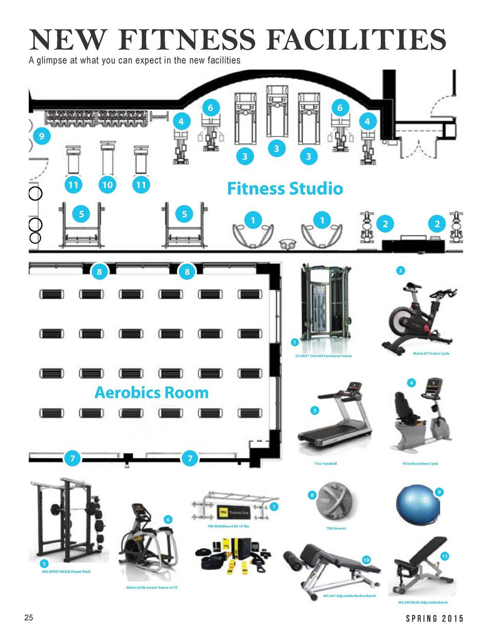 C H A N G I N G Y O U R B E H AV I O U R T O WA R D S  HEALTH   WELLNESS  NEW FITNESS FACILITIES A glimpse at what you can...