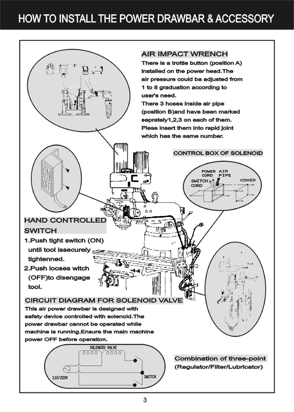 Manual Align Pd 150 Pneumatic D Air Solenoid Schematic