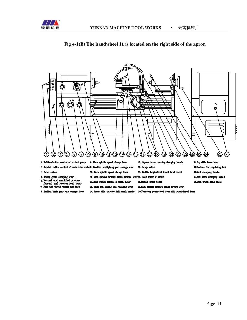 Manual Yunnan Cypml Lathe Pump Wiring Machine Tool Works Fig 4 1 B The Handwheel 11 Is Located On