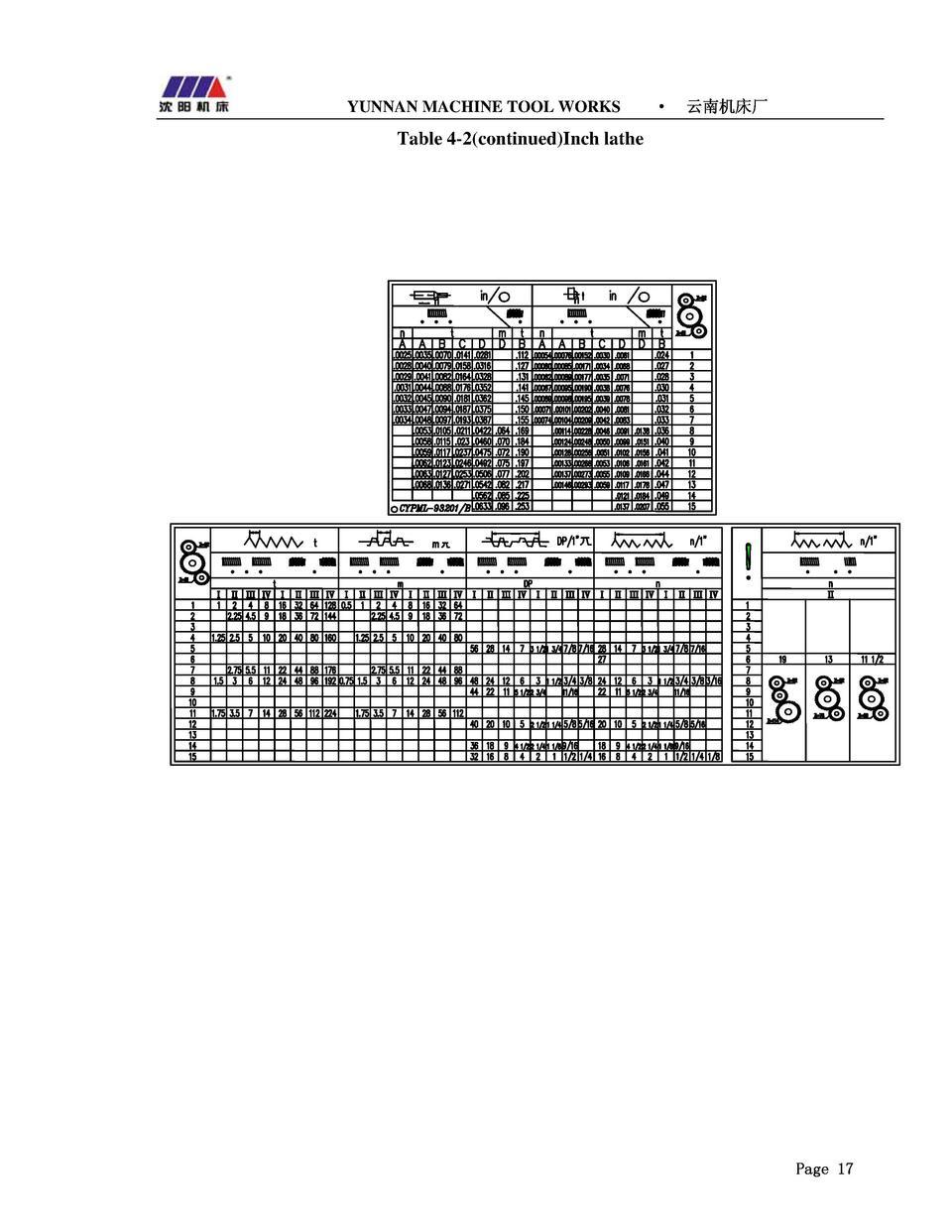 Manual Yunnan CYPML Lathe Simplebooklet