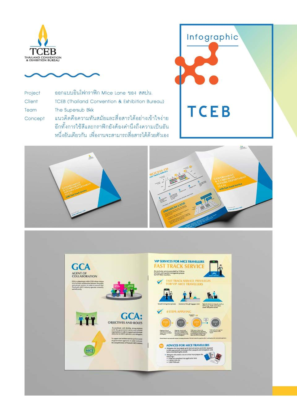 Infographic  Project Client Team Concept                                                   Mice Lane                      ...