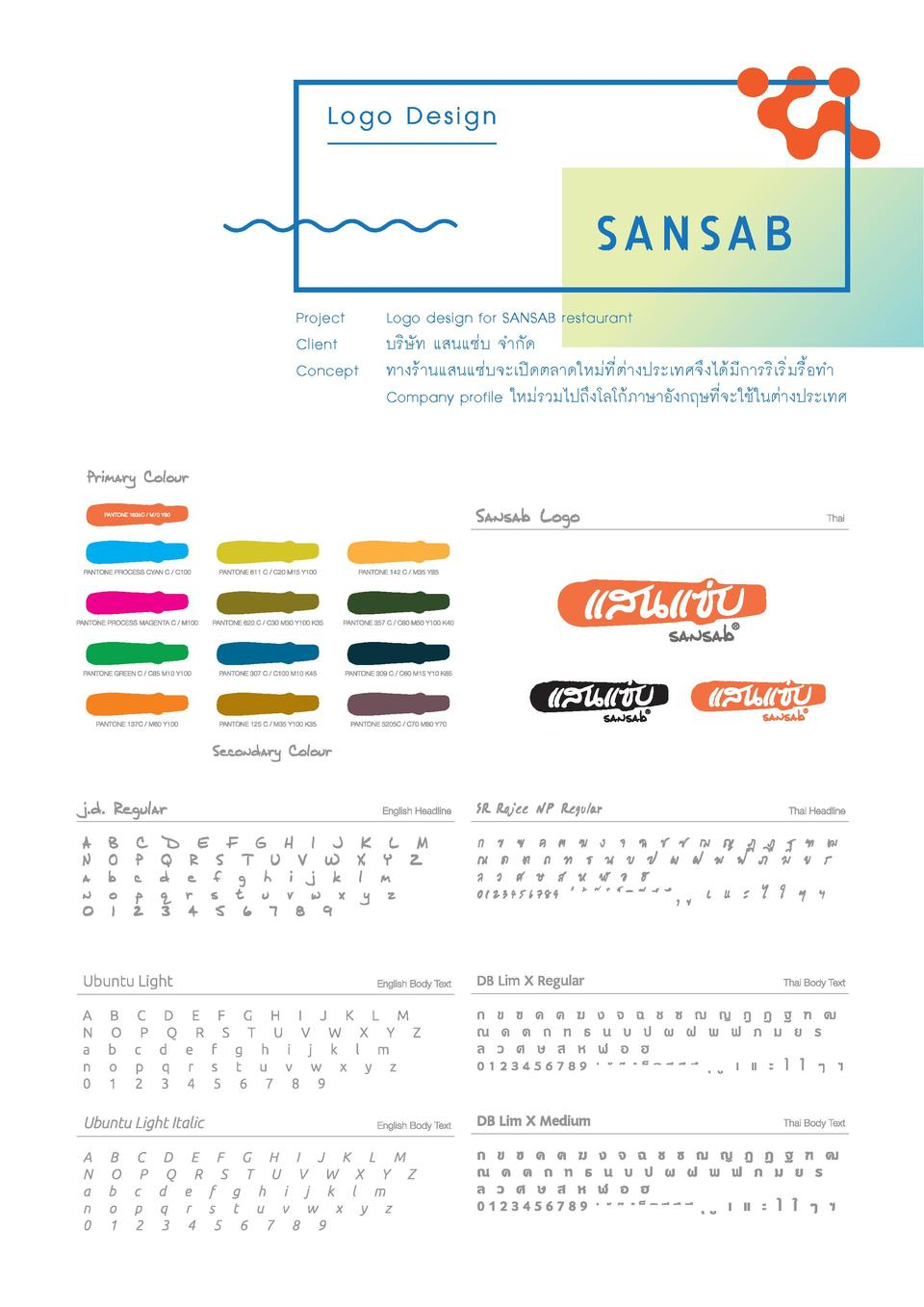Logo Design  sansab Project Client Concept  Logo design for SANSAB restaurant                                             ...