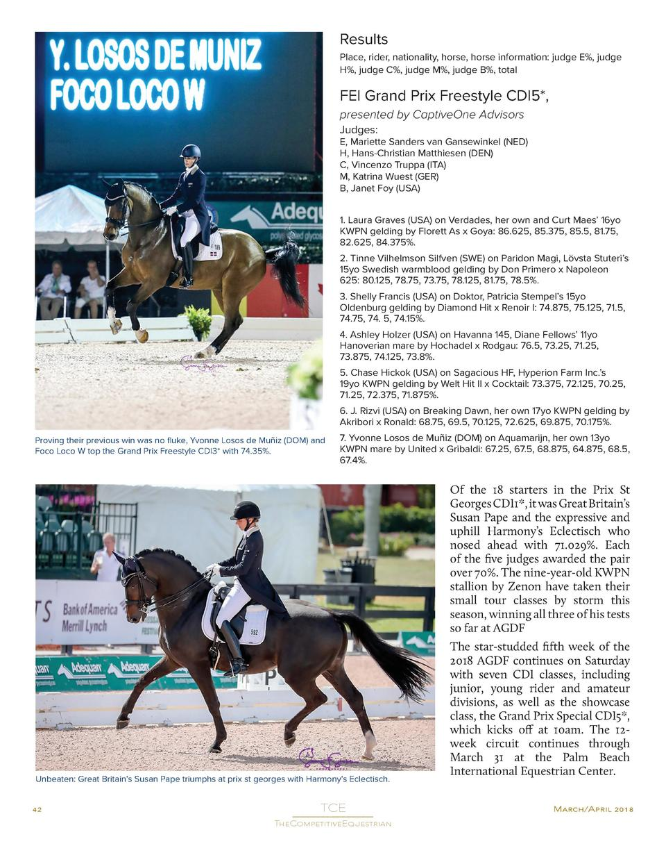 Results Place, rider, nationality, horse, horse information  judge E , judge H , judge C , judge M , judge B , total  FEI ...