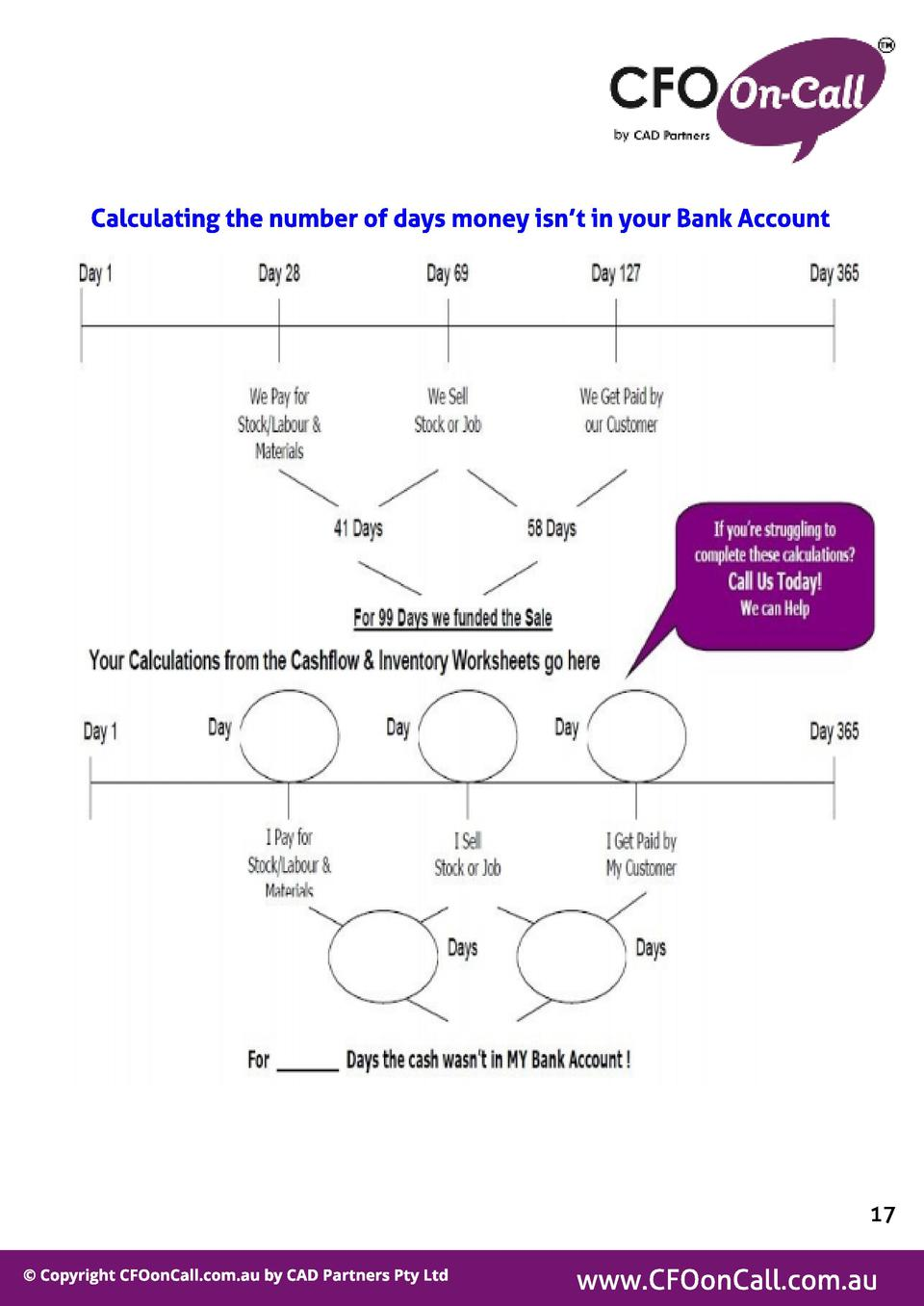 Cal cul at ing t he number of days money isn t in your Bank Account  1 17    Copyr igh t CFOon Call.com .au by CAD Par t n...