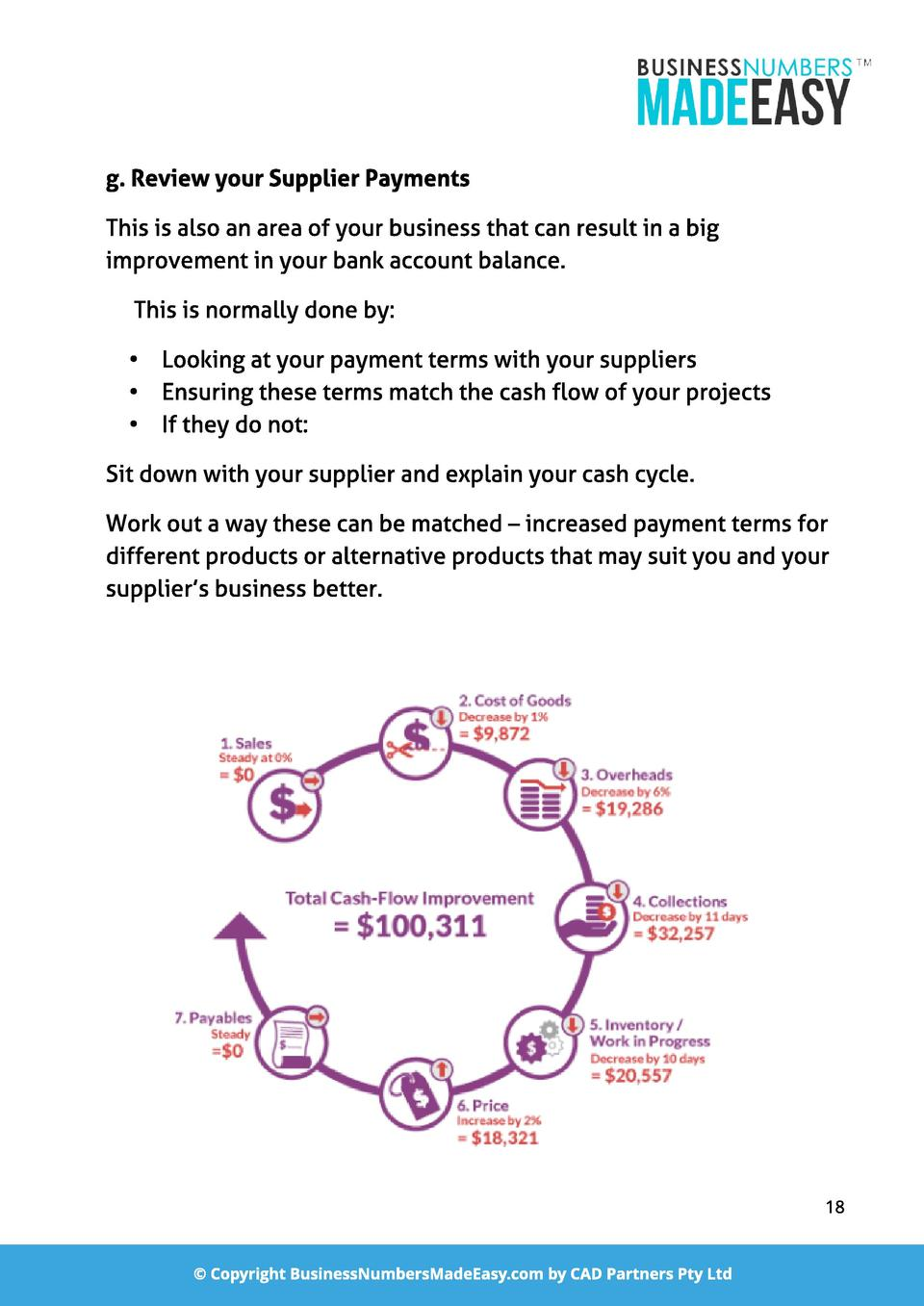 g. Review your Suppl ier Payment s This is also an area of your business that can result in a big improvement in your bank...
