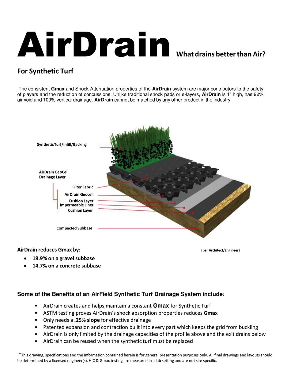 AirDrain      What drains better than Air   For Synthetic Turf The consistent Gmax and Shock Attenuation properties of the...