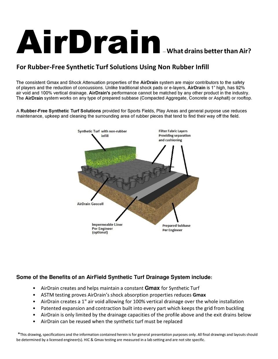 AirDrain      What drains better than Air   For Rubber-Free Synthetic Turf Solutions Using Non Rubber Infill The consisten...