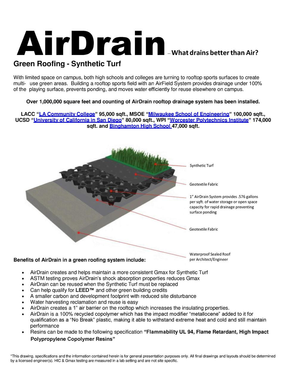 AirDrain      What drains better than Air   Green Roofing - Synthetic Turf  With limited space on campus, both high school...