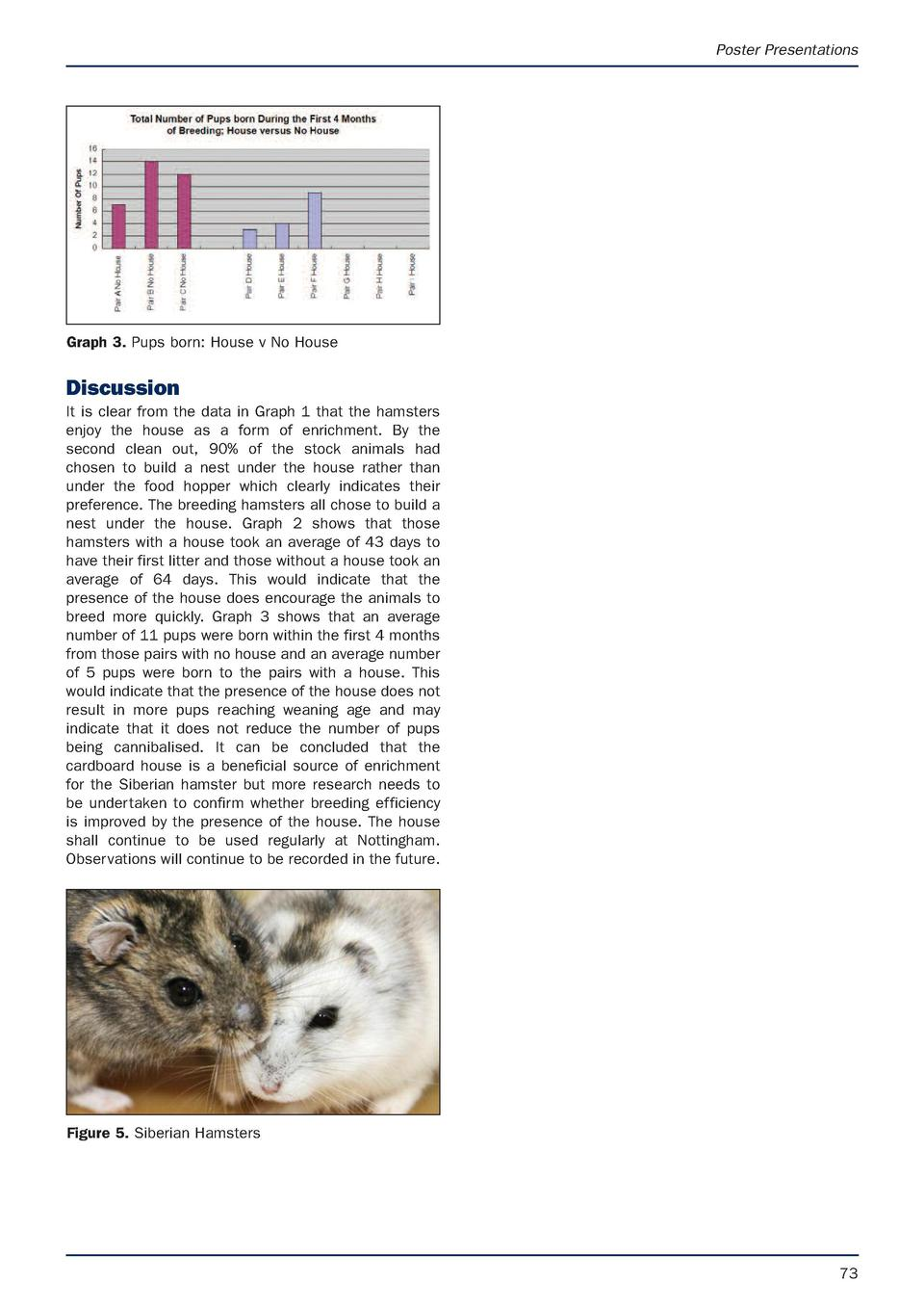 Poster Presentations  Graph 3. Pups born  House v No House  Discussion It is clear from the data in Graph 1 that the hamst...