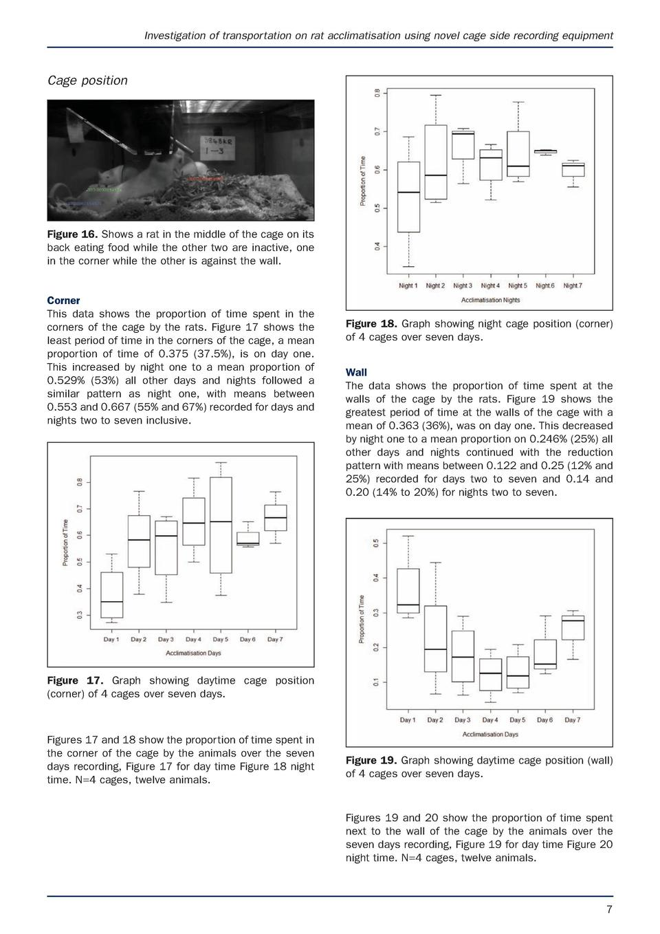 APRIL latest.e S Animal Technology and Welfare  9 3 17  07 53  Page 7  Investigation of transportation on rat acclimatisat...